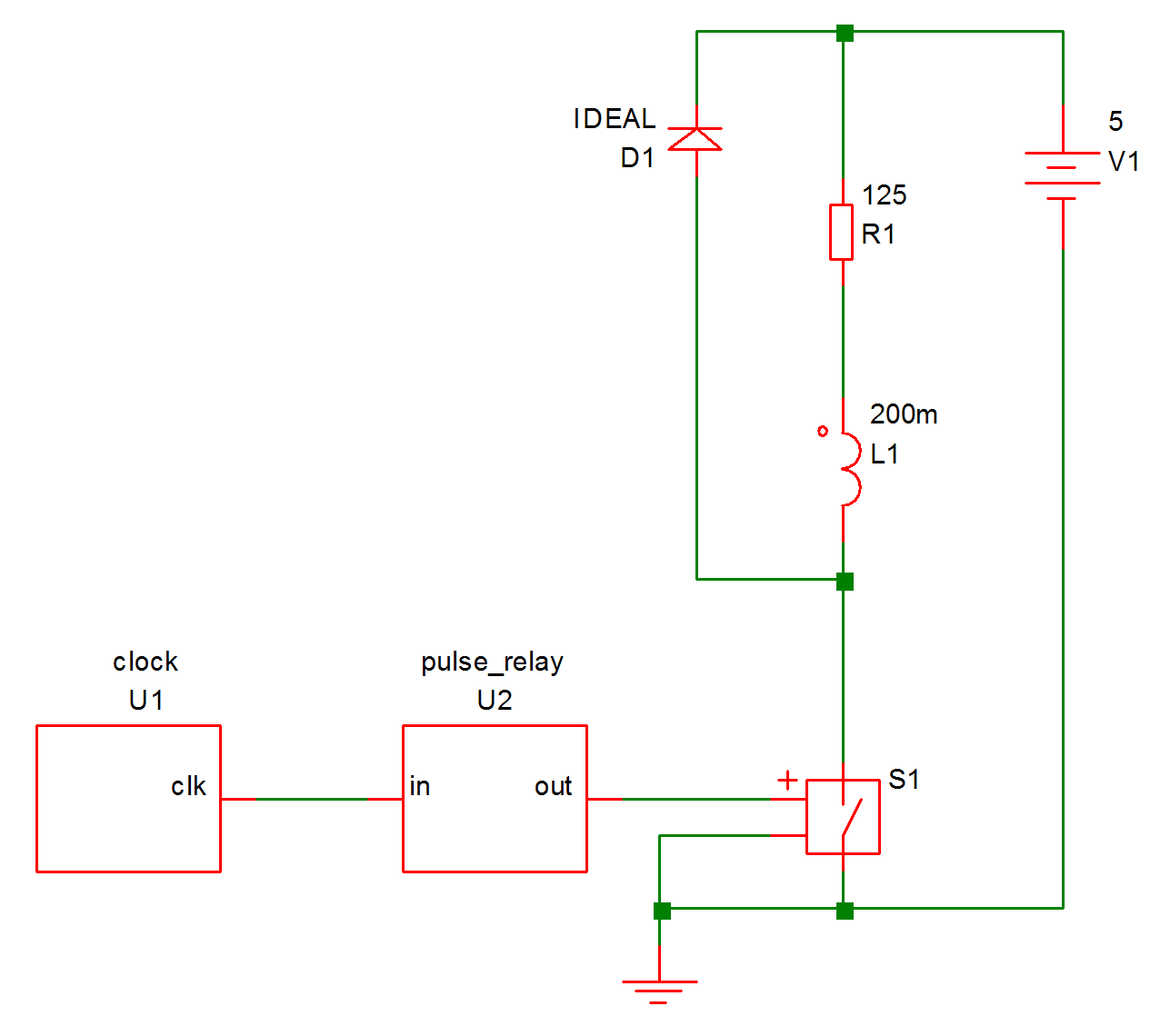 User Manual Tutorial Switches And Relays Electronic Circuits Diagram This Circuit Pulses A Relay For 10ms Every 100ms Driven By 100khz Clock The Coil Is Modelled L1 R1 While D1 Freewheel Diode